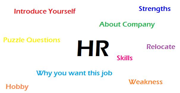 Job Interview HR Round