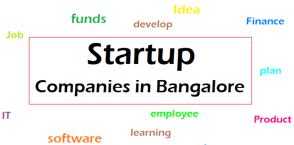 List of Top 10 Best Startup Companies in Bangalore